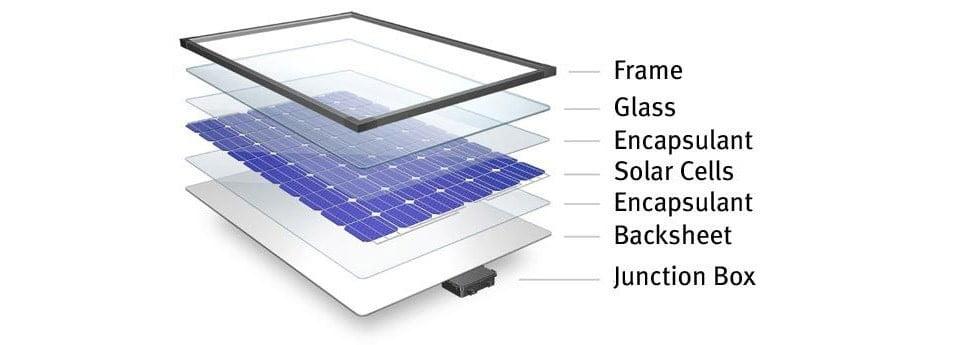 Fotovoltaik Paneller (Güneş Panelleri)