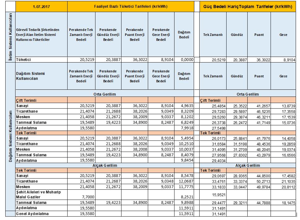 Elektrik Tarifesi - Temmuz 2017