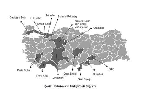 Yurtiçinde güneş paneli üretimi yapan firmalar