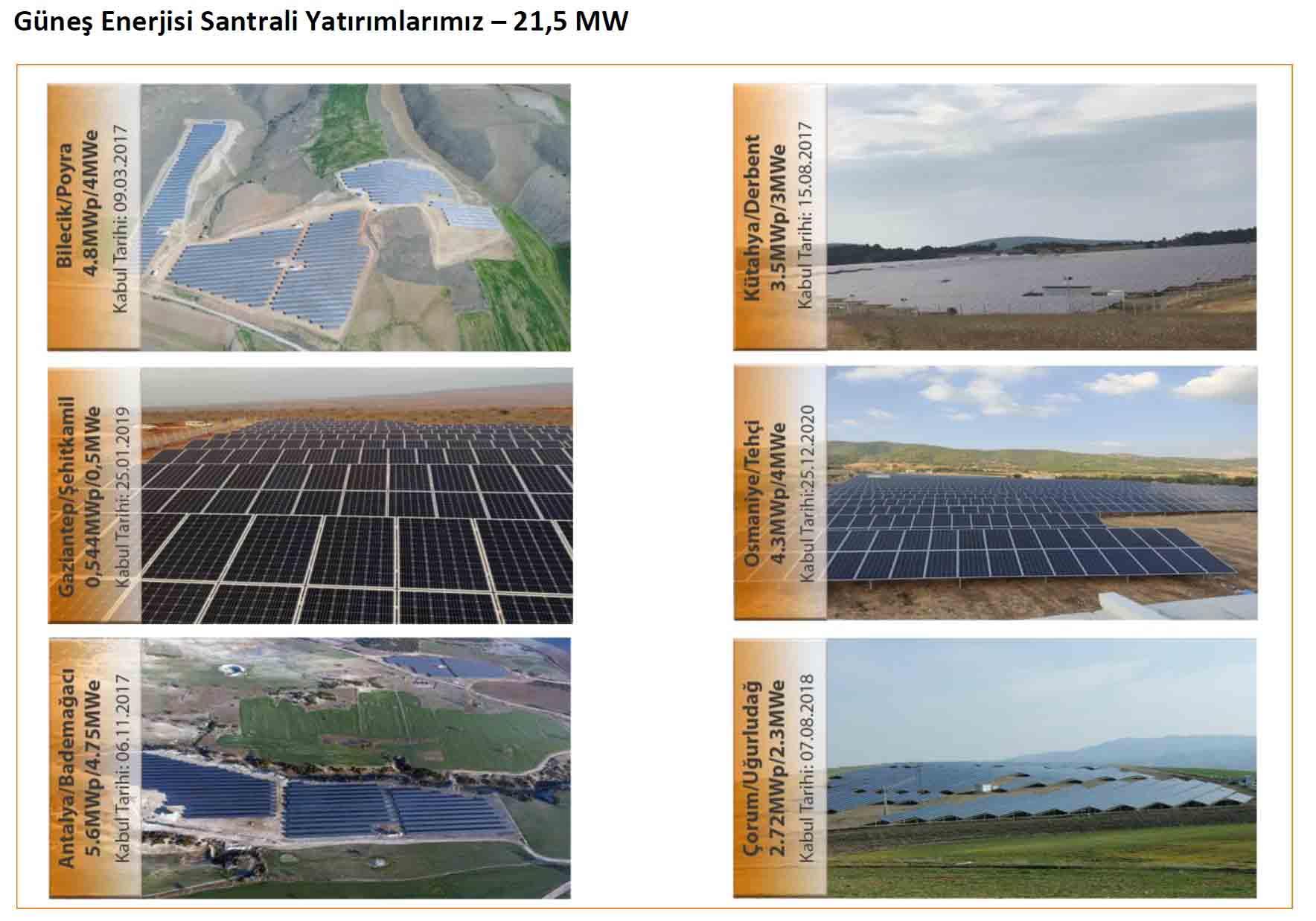 MY Enerji'nin Açık Arazi Güneş Enerji Sistemleri Referansları