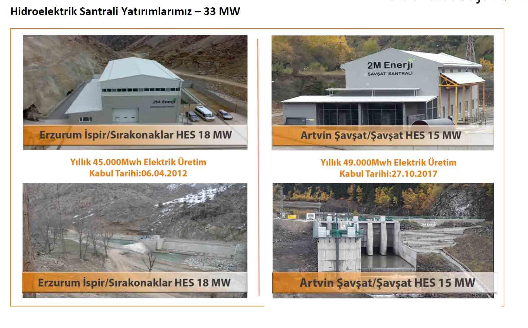 Hidroelektrik Santrali Referansları